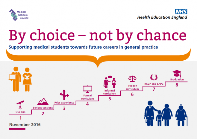 supporting medical students towards careers in general